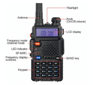 This is a dual-band, hand-held ham radio transceiver that operates on both UHF and VHF frequencies. On the Baofeng UV-5R, the VHF rates between 136 and 174 MHz at 4 watts, while the UHF rates between 400 and 480MHz at 1 watt.
